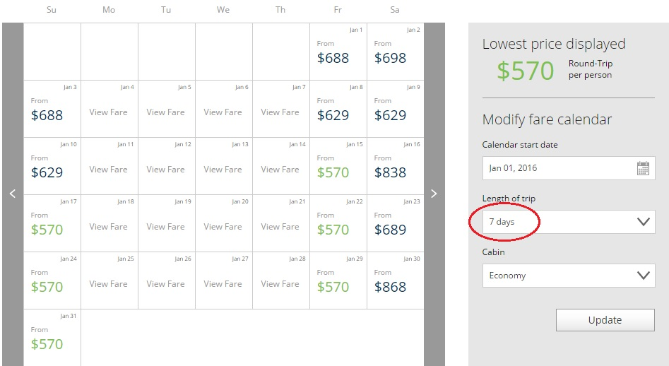 Be sure to play around with your trip length to bring up new flight options. Notice that simply switching from 6 to 7 days brings up one-third more options and a wider selection of the cheapest fare.